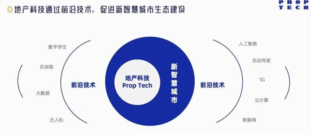 瑞安房地产加入UrbanLab,推动地产科技创新发展